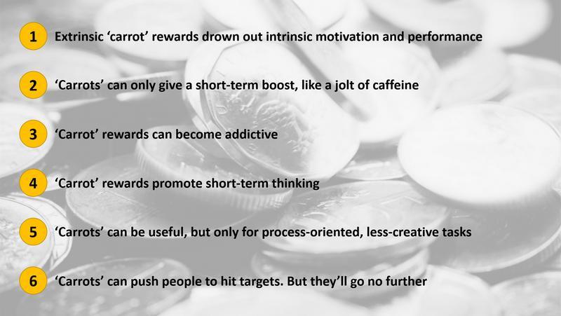 Pitfalls_Extrinsic_Motivation