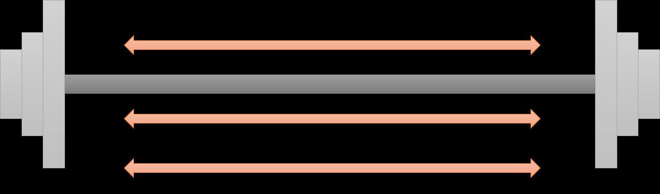 Barbell Spectrum
