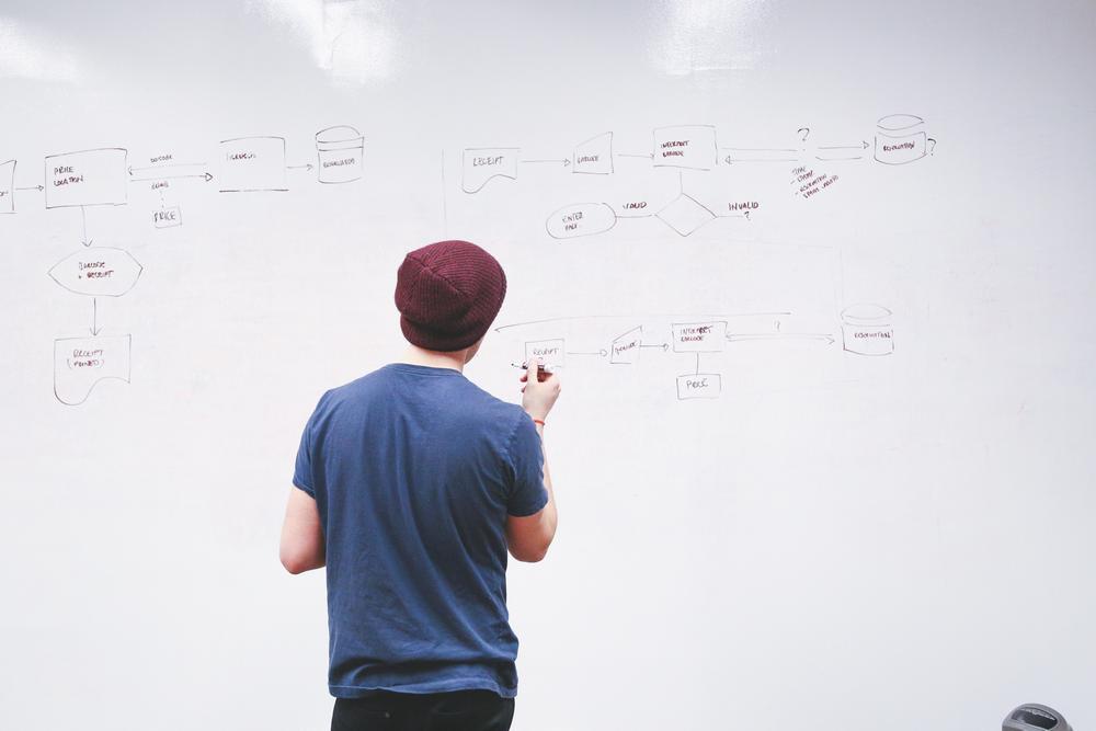 Startup_Ideation
